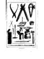 Encyclopedie volume 3-254.png