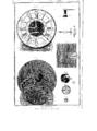 Encyclopedie volume 3-366.png