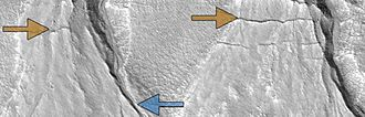 Gullies on Mars - Sharp-featured recent gullies (blue arrows) and older degraded gullies (gold) in the same location on Mars. These suggest cyclical climate change within the last two million years