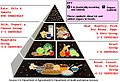 F pyramid.JPG