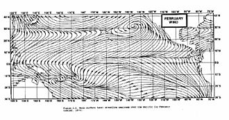 Monsoon trough - February position of the ITCZ and monsoon trough in the Pacific Ocean, depicted by area of convergent streamlines offshore Australia and in the equatorial eastern Pacific