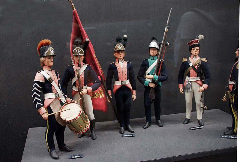 File:Figurki żołnierzy - Mała Panorama fot BMaliszewska.jpg