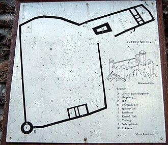 Bad Ragaz - Image: Freudenberg Plan