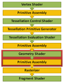 Geometry-shader-pipeline-simple.png