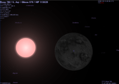 Gliese 876 and Gliese 876 d by Celestia.png