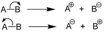 Heterolysis (Chemistry).png