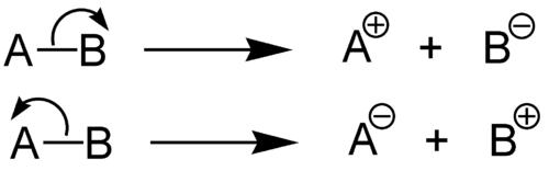Homolysis and heterolysis pdf files