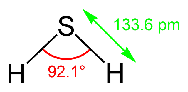 hydrogen sulfide how to make