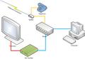 IPTVnet.png