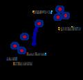Immelmanns Luftkampf am 18. Juni 1916 Blatt 2.png