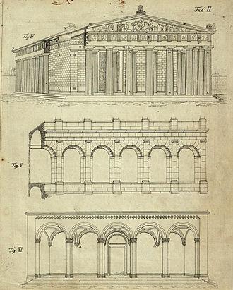 Rundbogenstil - Plate from In Which Style Should We Build? by Heinrich Hübsch (1828)