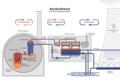 Kernkraftwerk mit Druckwasserreaktor.png