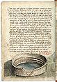 Konrad von Grünenberg - Beschreibung der Reise von Konstanz nach Jerusalem - Blatt 33v - 072.jpg