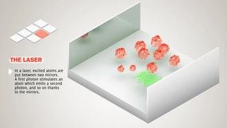 File:Laser, quantum principle.ogv
