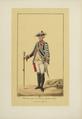 Les Régiments suisses et grisons au service de la France, BNF, PETFOL-OA-467 f16.png
