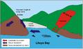 Lituya Bay megatsunami diagram (English).png