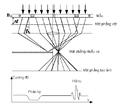 Lorentz microscopy1.PNG