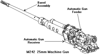 Chain gun machine gun or autocannon that uses an external source of power to cycle the weapon