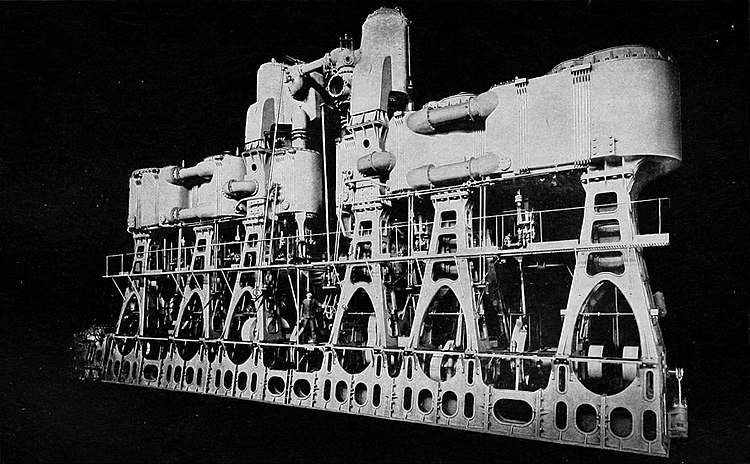 NIE 1905 Steam Navigation - Kaiser Wilhelm II (set of main engines).jpg