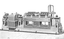 Parson's motor-generator with non-polar dynamo (Rankin Kennedy, Electrical Installations, Vol II, 1909).jpg