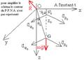 Pendule pesant non amorti à liaison sphérique - forces extérieures.png