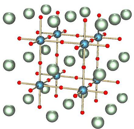 Structure of cubic BaTiO3. The red spheres are oxide centres, blue are Ti cations, and the green spheres are Ba . Perovskite.jpg