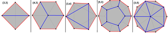 Regular polygon - Image: Petrie polygons