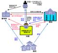Politics Under Constitution of Japan.png