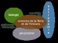 Portail sciences de la terre.png