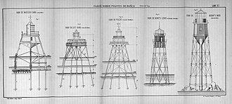 Screw-pile lighthouse - Examples of rock screw-pile lighthouses from a drawing by José Eugenio Ribera.