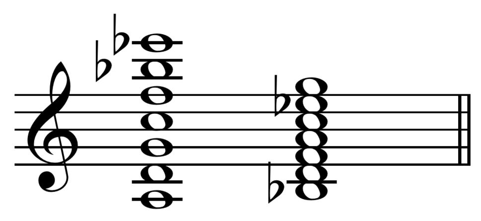 Quartal chord on A equals thirteenth chord on Bb