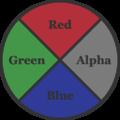 RGBA Logo Circle-Variable Transparency.png