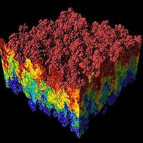 Scientific visualization - Wikipedia