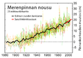 Recent Sea Level Rise-fi.png