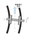 Rollingstock wheelset attack angle in curb.png
