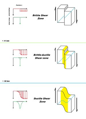 Shear Wall Design Example Pdf
