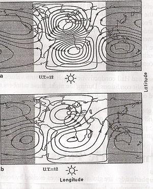 Ionospheric dynamo region - Image: Sqcurrent