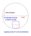 Squared Circle Method.png