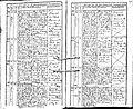 Subačiaus RKB 1832-1838 krikšto metrikų knyga 091.jpg