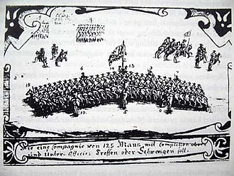 Battle of Warsaw (1705) - Swedish cavalry wedge formation according to the regulations of 1707