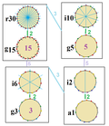 Symmetries of pentadecagon.png