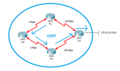 TOPOLOGIA EN OSPF.png