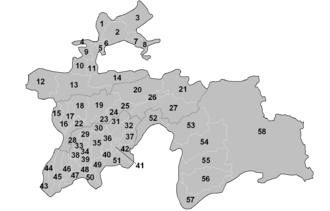 Districts of Tajikistan - Districts of Tajikistan