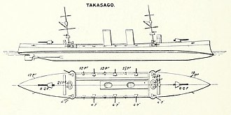 Japanese cruiser Takasago - As depicted in Brassey's Naval Annual 1902