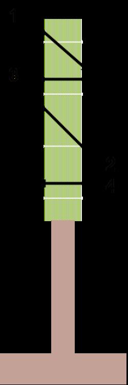 Sword replica wikivisually tameshigiri diagram of the tsubamegaeshi cutting pattern on a goza target fandeluxe Images