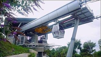 Montjuïc Cable Car - Image: Telecabine Montjuïc