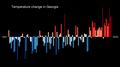 Temperature Bar Chart Asia-Georgia--1901-2020--2021-07-13.png