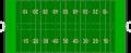 Terrain football américain.png