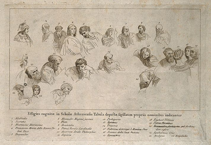 The School of Athens; a key to the figures in the compositio Wellcome V0006664