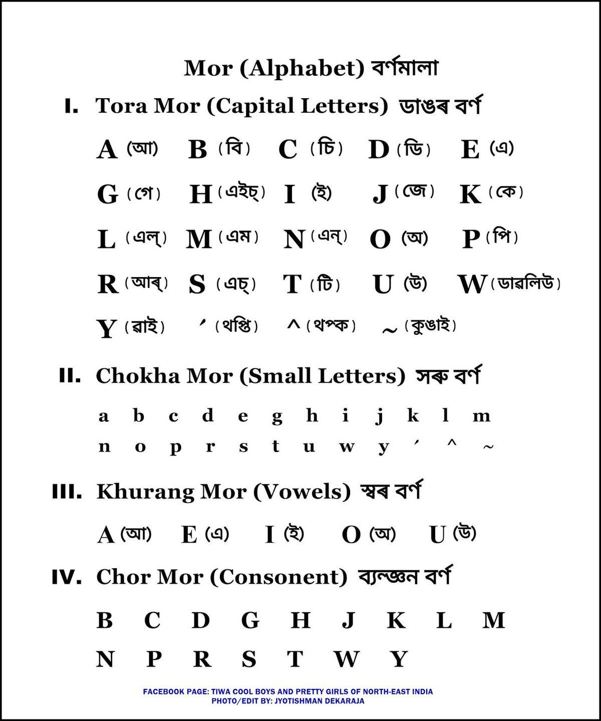 tiwa language india wikipedia